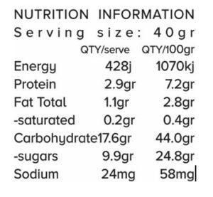 Brekkie Health Ball Mix Nutrition Information